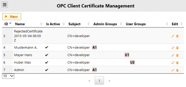 OPC CLient Certificate